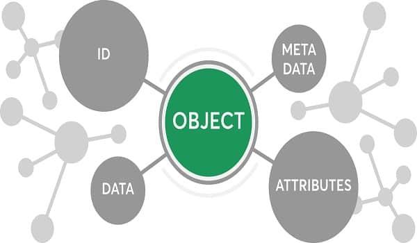 Object Storage راهکاری ساده برای ذخیرهسازی دادههای بزرگ