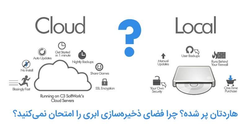 hard disk vs. cloud storage
