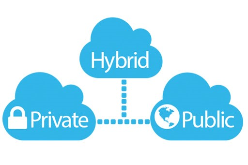 what-are-private-public-hybrid-clouds-03