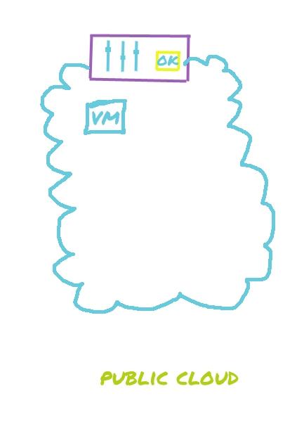 VM روی ابری عمومی